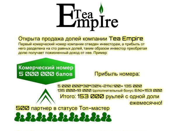 Tea Empire. Бизнес идеи